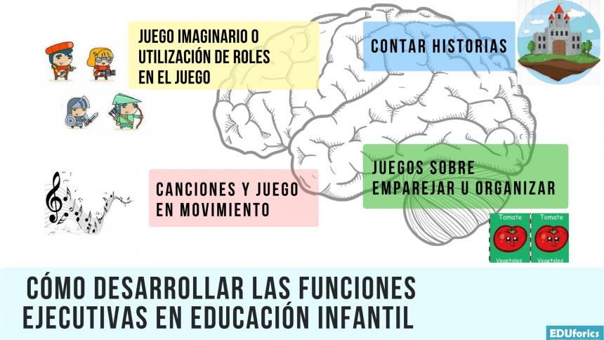 funciones ejecutivas en educación infantil