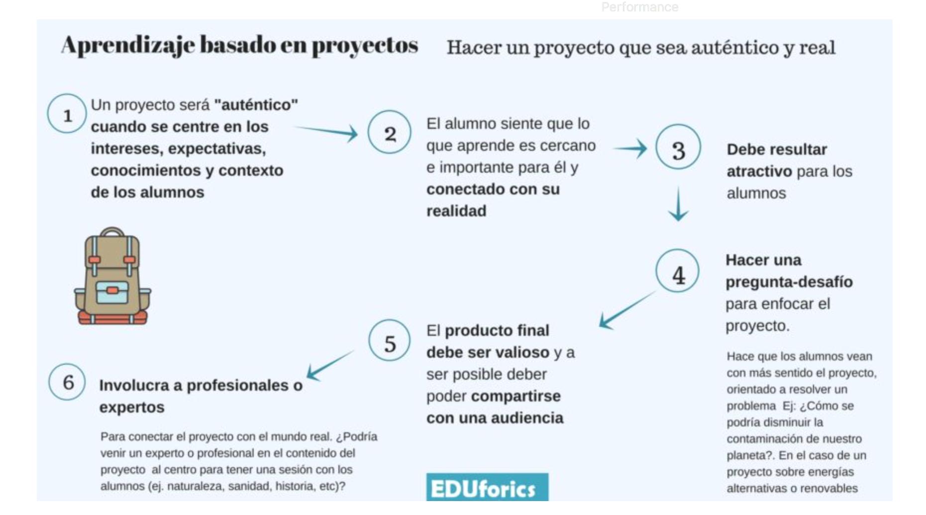 Ideas Para Hacer Un Proyecto. Cheap Imagen With Ideas Para